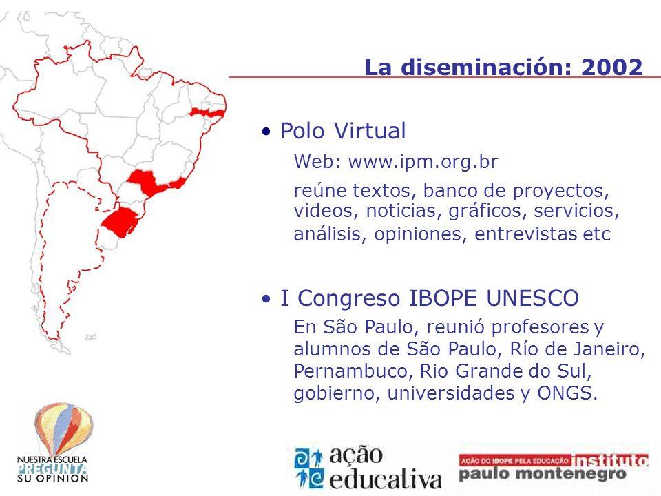 Polo Virtual Web: www.ipm.org.br reúne textos, banco de proyectos, videos, noticias, gráficos, servicios, análisis, opiniones, entrevistas etc I Congreso IBOPE UNESCO En São Paulo, reunió profesores y alumnos de São Paulo, Río de Janeiro, Pernambuco, Rio Grande do Sul, gobierno, universidades y ONGS.