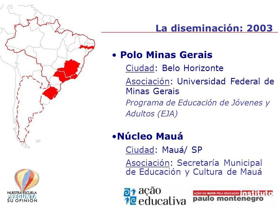 Polo Minas Gerais Ciudad: Belo Horizonte Asociación: Universidad Federal de Minas Gerais Programa de Educación de Jóvenes y Adultos (EJA) Núcleo Mauá