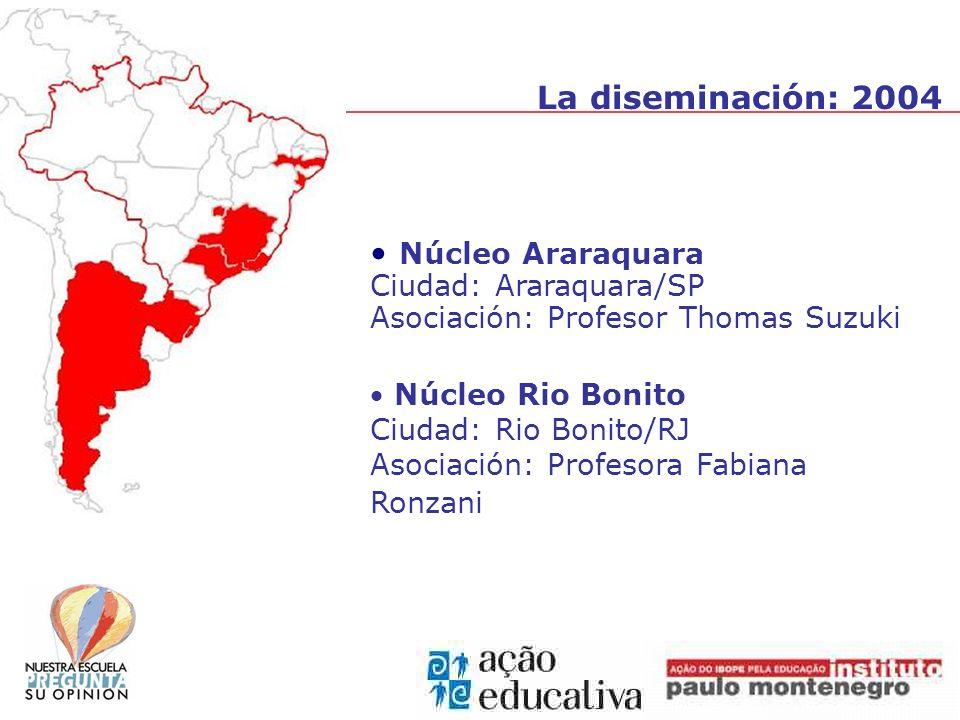 Núcleo Araraquara Ciudad: Araraquara/SP Asociación: Profesor Thomas Suzuki Núcleo Rio Bonito Ciudad: Rio Bonito/RJ Asociación: Profesora Fabiana Ronza