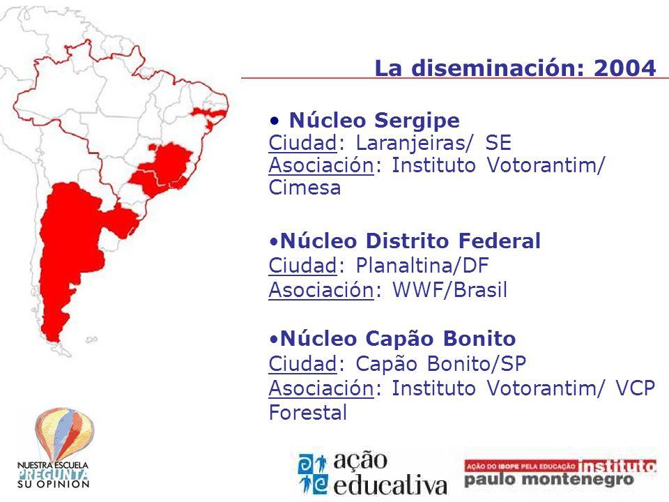 Núcleo Sergipe Ciudad: Laranjeiras/ SE Asociación: Instituto Votorantim/ Cimesa Núcleo Distrito Federal Ciudad: Planaltina/DF Asociación: WWF/Brasil N