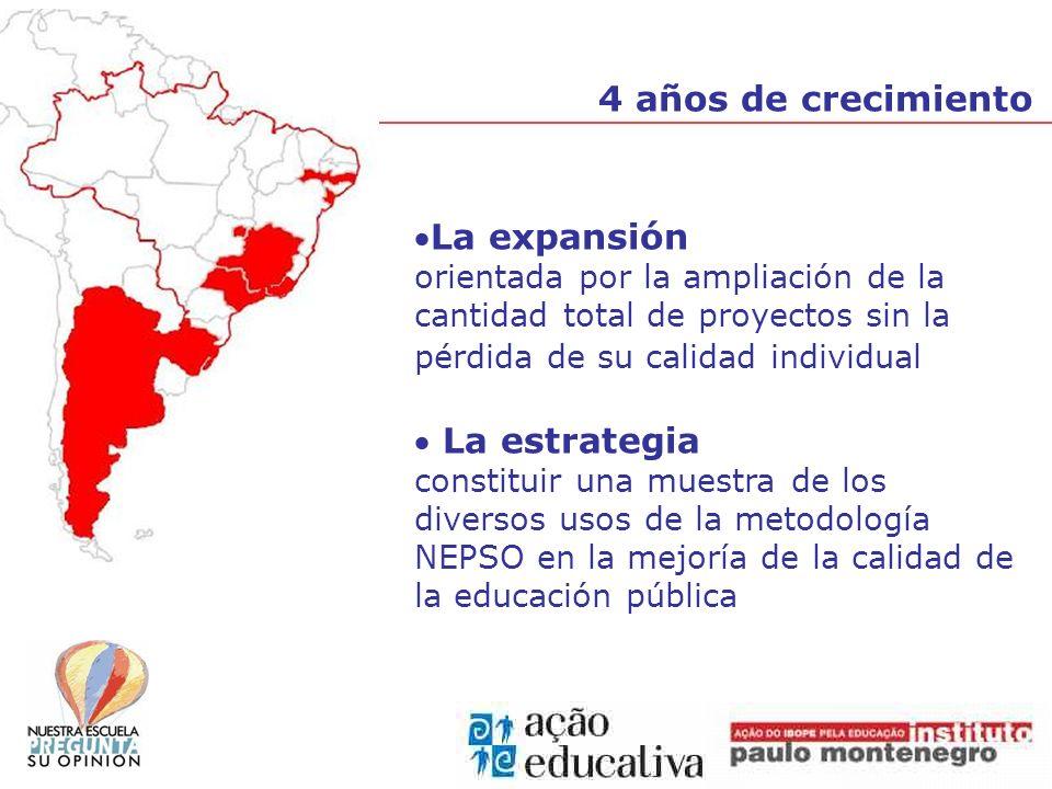 4 años de crecimiento La expansión orientada por la ampliación de la cantidad total de proyectos sin la pérdida de su calidad individual La estrategia