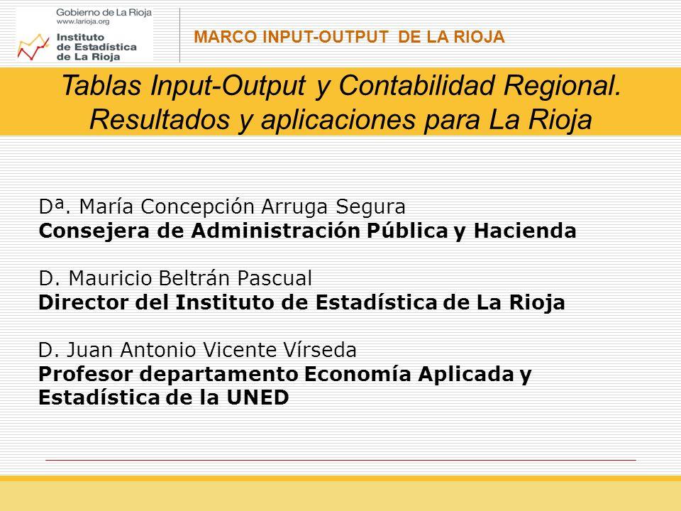 MARCO INPUT-OUTPUT DE LA RIOJA Principales resultados La tasa de valor añadido sobre producción de los distintos sectores es la siguiente: Donde el sector servicios presenta un 63,6% en el caso mercado y 67,6% en no mercado, valores muy superiores a la media global (47,4%).