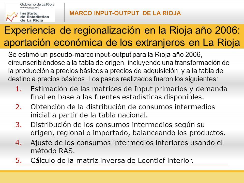 MARCO INPUT-OUTPUT DE LA RIOJA Experiencia de regionalización en la Rioja año 2006: aportación económica de los extranjeros en La Rioja 1.Estimación de las matrices de Input primarios y demanda final en base a las fuentes estadísticas disponibles.