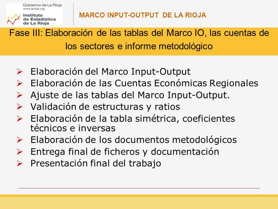 MARCO INPUT-OUTPUT DE LA RIOJA Elaboración del Marco Input-Output Elaboración de las Cuentas Económicas Regionales Ajuste de las tablas del Marco Input-Output.