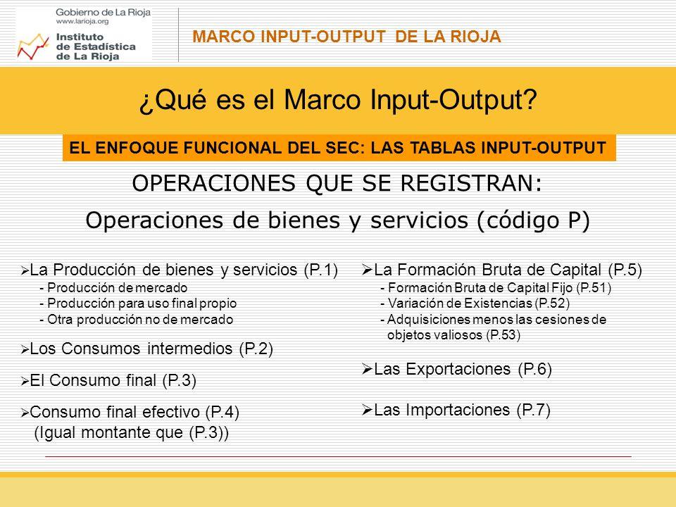 MARCO INPUT-OUTPUT DE LA RIOJA Operaciones de bienes y servicios (código P) La Producción de bienes y servicios (P.1) - Producción de mercado - Producción para uso final propio - Otra producción no de mercado Los Consumos intermedios (P.2) El Consumo final (P.3) Consumo final efectivo (P.4) (Igual montante que (P.3)) La Formación Bruta de Capital (P.5) - Formación Bruta de Capital Fijo (P.51) - Variación de Existencias (P.52) - Adquisiciones menos las cesiones de objetos valiosos (P.53) Las Exportaciones (P.6) Las Importaciones (P.7) EL ENFOQUE FUNCIONAL DEL SEC: LAS TABLAS INPUT-OUTPUT ¿Qué es el Marco Input-Output.