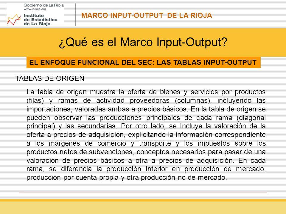 MARCO INPUT-OUTPUT DE LA RIOJA TABLAS DE ORIGEN La tabla de origen muestra la oferta de bienes y servicios por productos (filas) y ramas de actividad proveedoras (columnas), incluyendo las importaciones, valoradas ambas a precios básicos.
