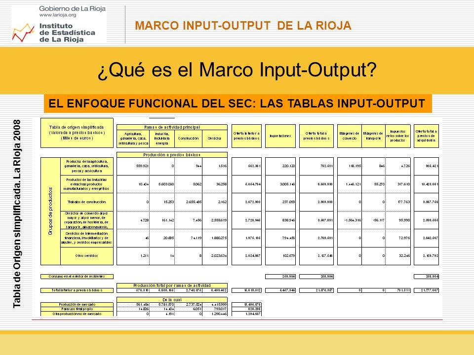 MARCO INPUT-OUTPUT DE LA RIOJA Tabla de Origen simplificada.