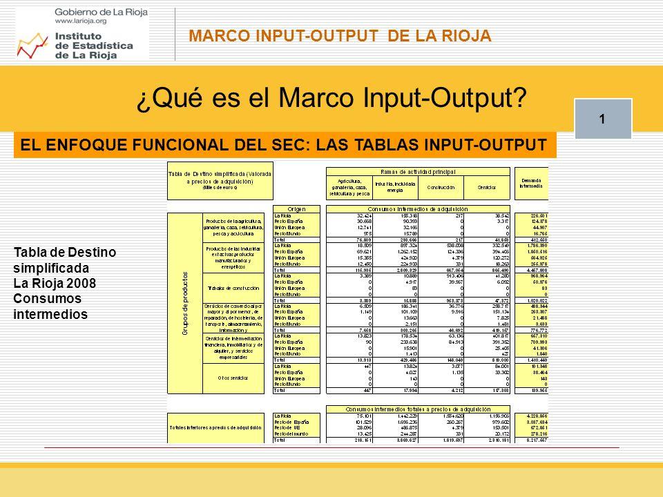 MARCO INPUT-OUTPUT DE LA RIOJA 1 EL ENFOQUE FUNCIONAL DEL SEC: LAS TABLAS INPUT-OUTPUT ¿Qué es el Marco Input-Output.