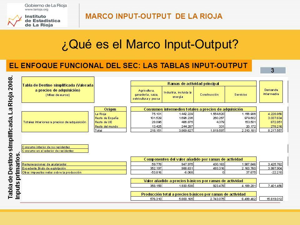 MARCO INPUT-OUTPUT DE LA RIOJA 3 EL ENFOQUE FUNCIONAL DEL SEC: LAS TABLAS INPUT-OUTPUT ¿Qué es el Marco Input-Output.