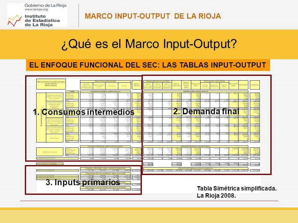 MARCO INPUT-OUTPUT DE LA RIOJA TABLA SIMÉTRICA: EL ENFOQUE FUNCIONAL DEL SEC: LAS TABLAS INPUT-OUTPUT ¿Qué es el Marco Input-Output.