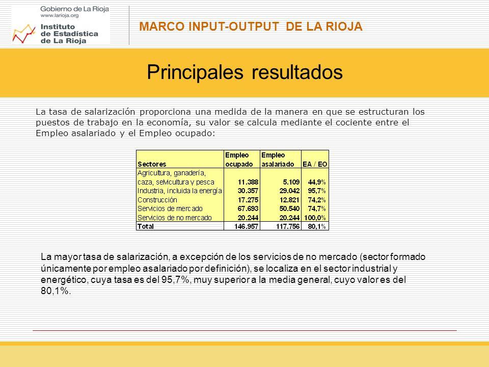 MARCO INPUT-OUTPUT DE LA RIOJA Principales resultados La tasa de salarización proporciona una medida de la manera en que se estructuran los puestos de trabajo en la economía, su valor se calcula mediante el cociente entre el Empleo asalariado y el Empleo ocupado: La mayor tasa de salarización, a excepción de los servicios de no mercado (sector formado únicamente por empleo asalariado por definición), se localiza en el sector industrial y energético, cuya tasa es del 95,7%, muy superior a la media general, cuyo valor es del 80,1%.