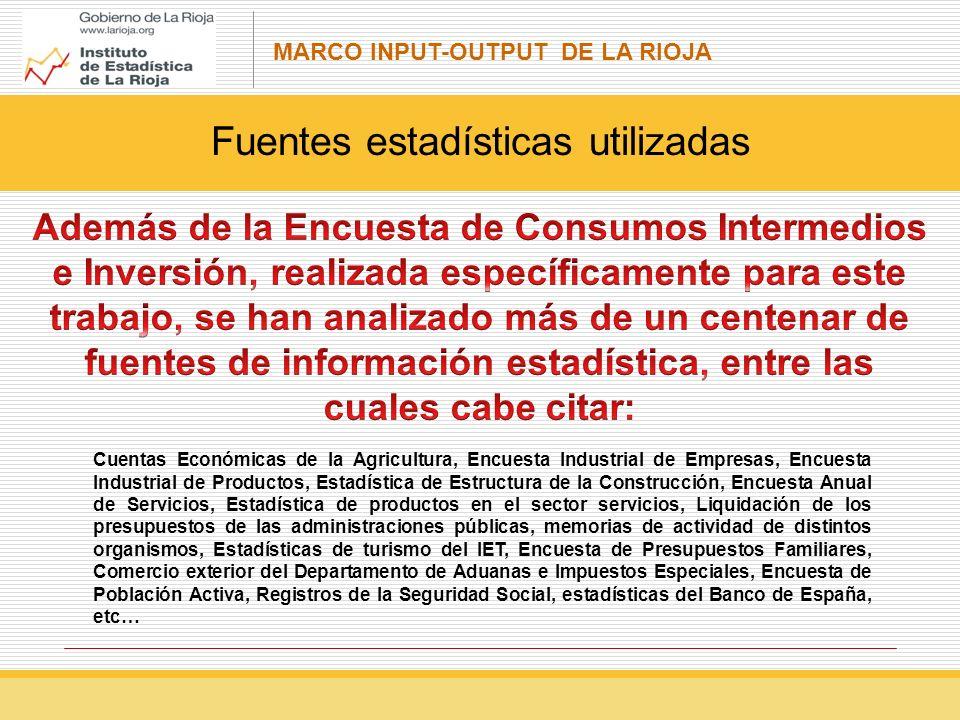 MARCO INPUT-OUTPUT DE LA RIOJA Ranking de multiplicadores de demanda regional