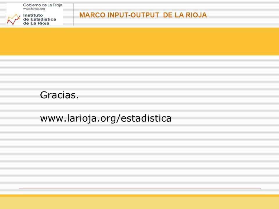 MARCO INPUT-OUTPUT DE LA RIOJA Gracias. www.larioja.org/estadistica