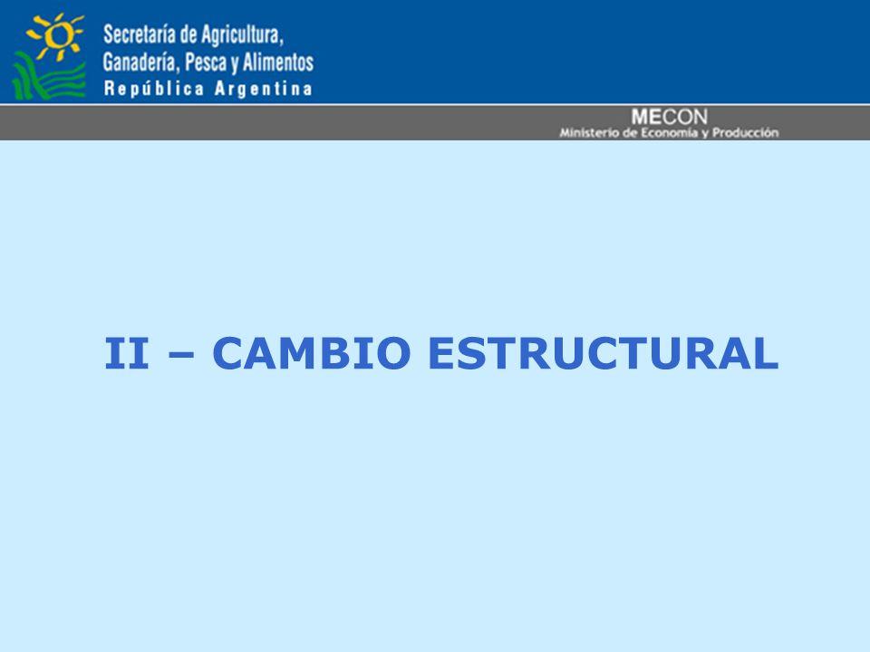 II – CAMBIO ESTRUCTURAL