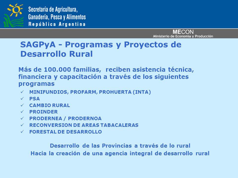 SAGPyA - Programas y Proyectos de Desarrollo Rural MINIFUNDIOS, PROFARM, PROHUERTA (INTA) PSA CAMBIO RURAL PROINDER PRODERNEA / PRODERNOA RECONVERSION