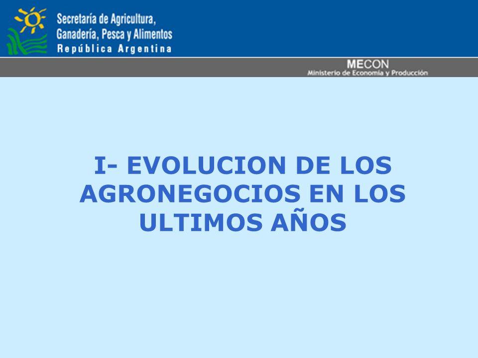 I- EVOLUCION DE LOS AGRONEGOCIOS EN LOS ULTIMOS AÑOS