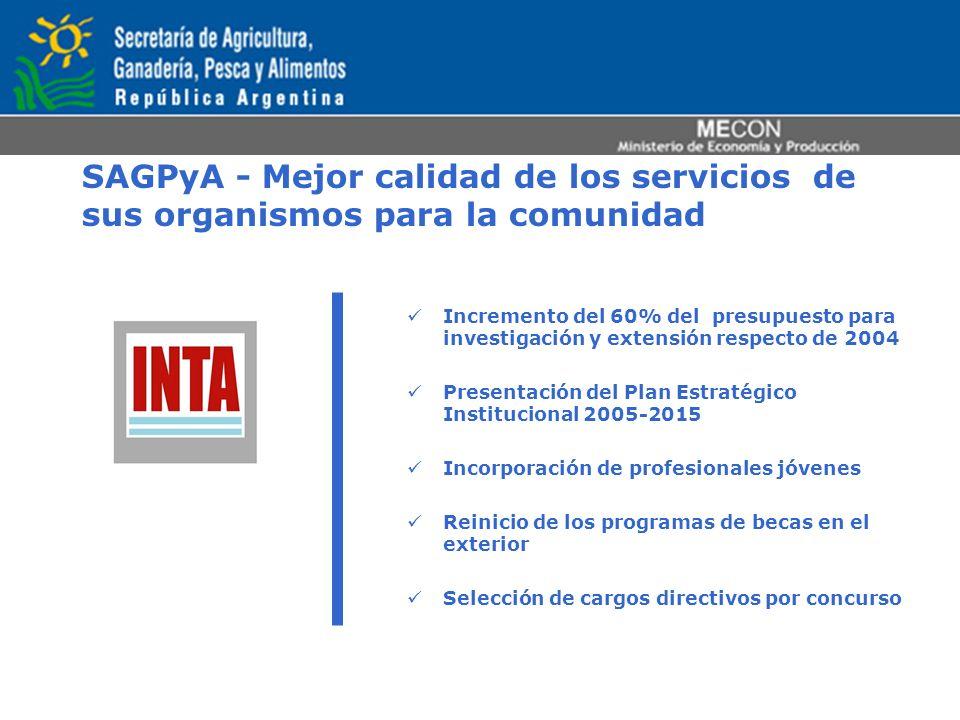 SAGPyA - Mejor calidad de los servicios de sus organismos para la comunidad Incremento del 60% del presupuesto para investigación y extensión respecto