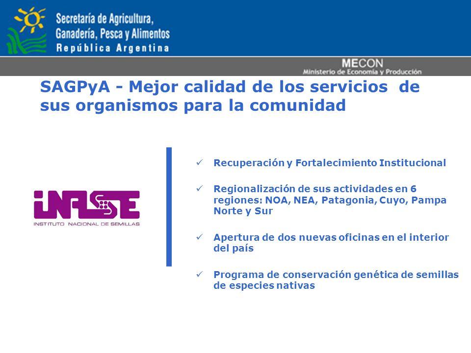 SAGPyA - Mejor calidad de los servicios de sus organismos para la comunidad Recuperación y Fortalecimiento Institucional Regionalización de sus activi