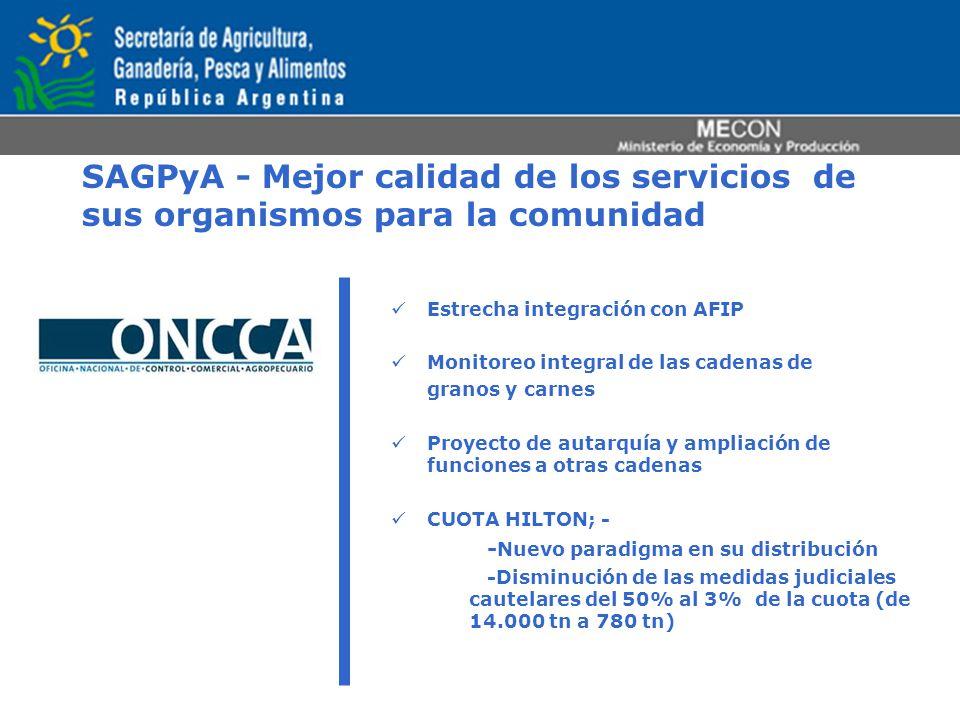 SAGPyA - Mejor calidad de los servicios de sus organismos para la comunidad Estrecha integración con AFIP Monitoreo integral de las cadenas de granos