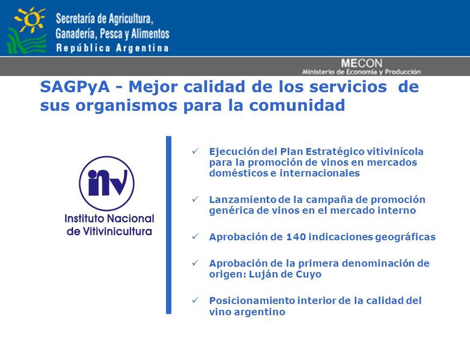 SAGPyA - Mejor calidad de los servicios de sus organismos para la comunidad Ejecución del Plan Estratégico vitivinícola para la promoción de vinos en