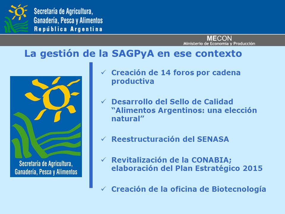 La gestión de la SAGPyA en ese contexto Creación de 14 foros por cadena productiva Desarrollo del Sello de Calidad Alimentos Argentinos: una elección