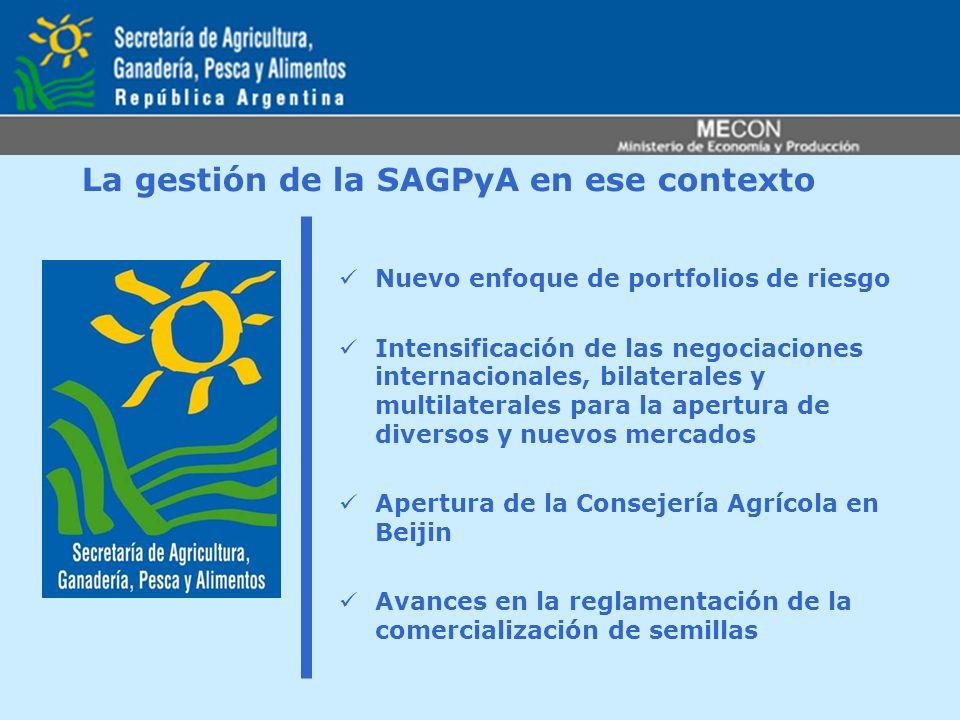 La gestión de la SAGPyA en ese contexto Nuevo enfoque de portfolios de riesgo Intensificación de las negociaciones internacionales, bilaterales y mult