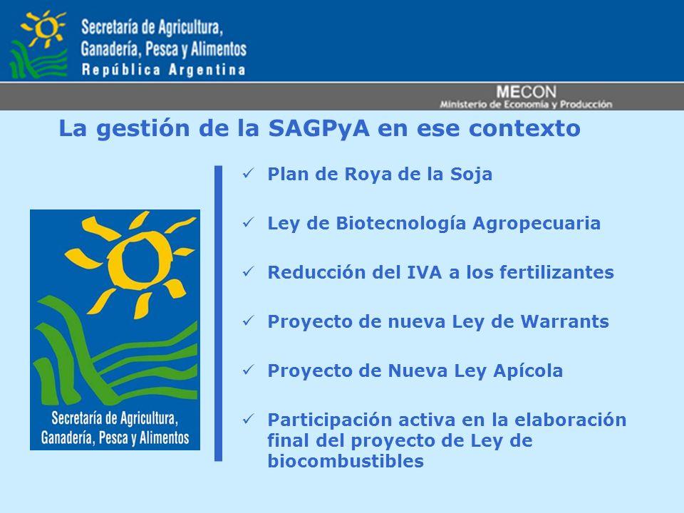 La gestión de la SAGPyA en ese contexto Plan de Roya de la Soja Ley de Biotecnología Agropecuaria Reducción del IVA a los fertilizantes Proyecto de nu
