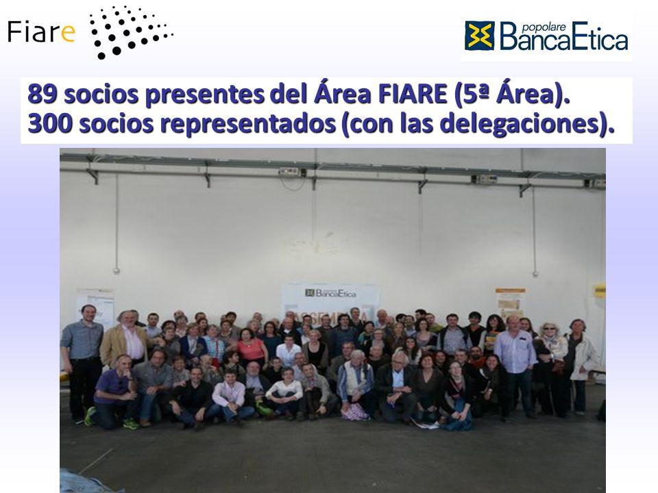 89 socios presentes del Área FIARE (5ª Área). 300 socios representados (con las delegaciones).