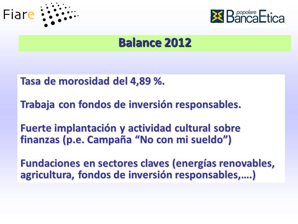 Balance 2012 Tasa de morosidad del 4,89 %. Trabaja con fondos de inversión responsables. Fuerte implantación y actividad cultural sobre finanzas (p.e.