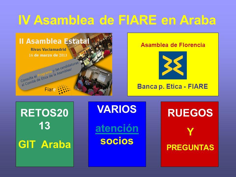 IV Asamblea de FIARE en Araba Asamblea de Florencia Banca p. Etica - FIARE RETOS20 13 GIT Araba VARIOS atención atención socios RUEGOS Y PREGUNTAS