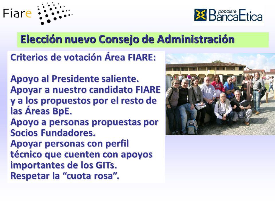 Elección nuevo Consejo de Administración Criterios de votación Área FIARE: Apoyo al Presidente saliente. Apoyar a nuestro candidato FIARE y a los prop
