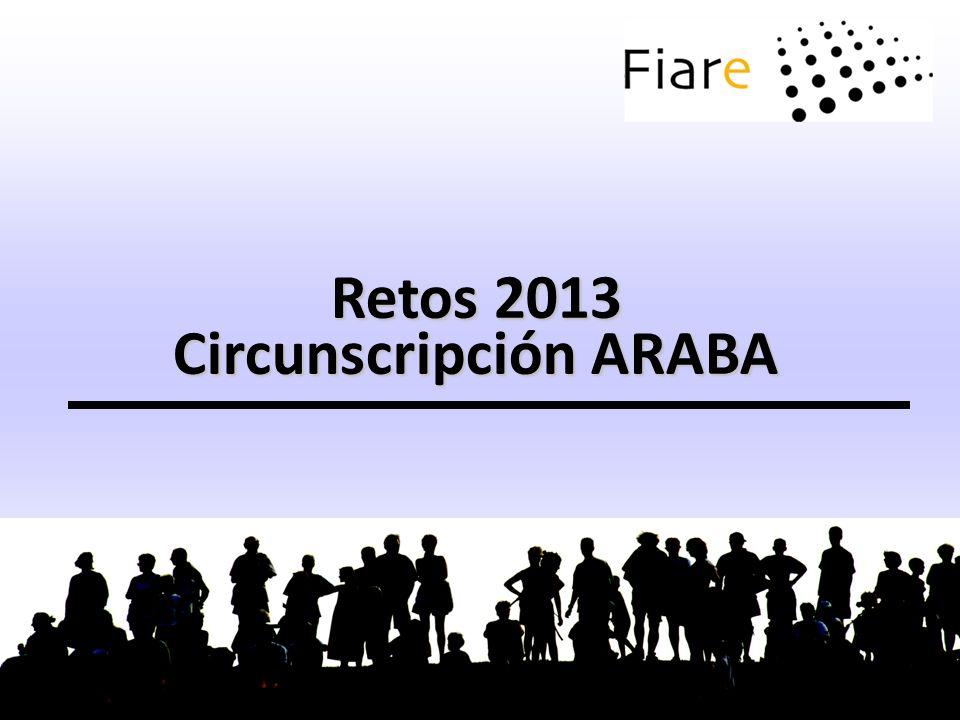 Retos 2013 Circunscripción ARABA