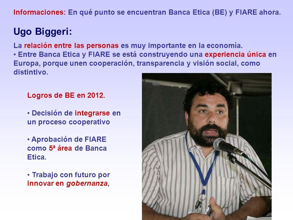 Informaciones: En qué punto se encuentran Banca Etica (BE) y FIARE ahora. Ugo Biggeri: Logros de BE en 2012. Decisión de integrarse en un proceso coop