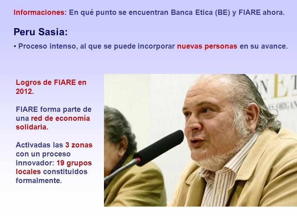 Informaciones: En qué punto se encuentran Banca Etica (BE) y FIARE ahora. Peru Sasia: Logros de FIARE en 2012. FIARE forma parte de una red de economí