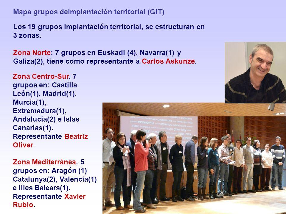 Mapa grupos deimplantación territorial (GIT) Los 19 grupos implantación territorial, se estructuran en 3 zonas. Zona Norte: 7 grupos en Euskadi (4), N