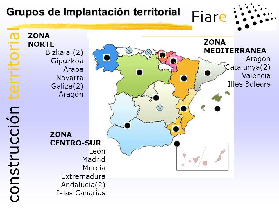 construcción territorial ZONA NORTE Bizkaia (2) Gipuzkoa Araba Navarra Galiza(2) Aragón Grupos de Implantación territorial ZONA CENTRO-SUR León Madrid