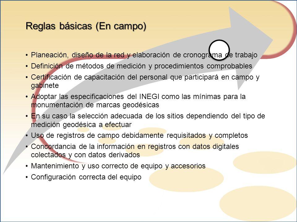 Reglas básicas (En campo) Planeación, diseño de la red y elaboración de cronograma de trabajo Definición de métodos de medición y procedimientos compr