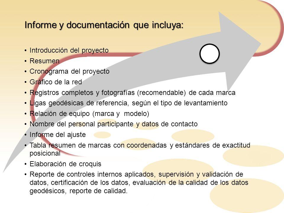 Informe y documentación que incluya: Introducción del proyecto Resumen Cronograma del proyecto Gráfico de la red Registros completos y fotografías (re