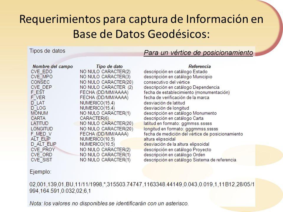 Requerimientos para captura de Información en Base de Datos Geodésicos: Para un vértice de posicionamiento