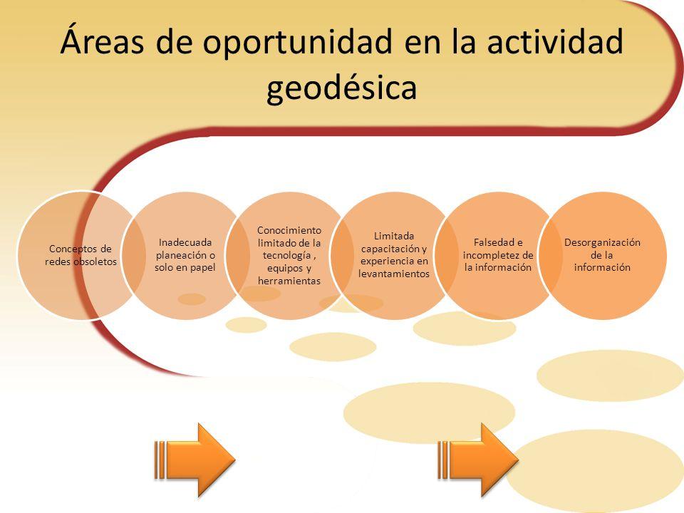 Áreas de oportunidad en la actividad geodésica Conceptos de redes obsoletos Inadecuada planeación o solo en papel Conocimiento limitado de la tecnolog