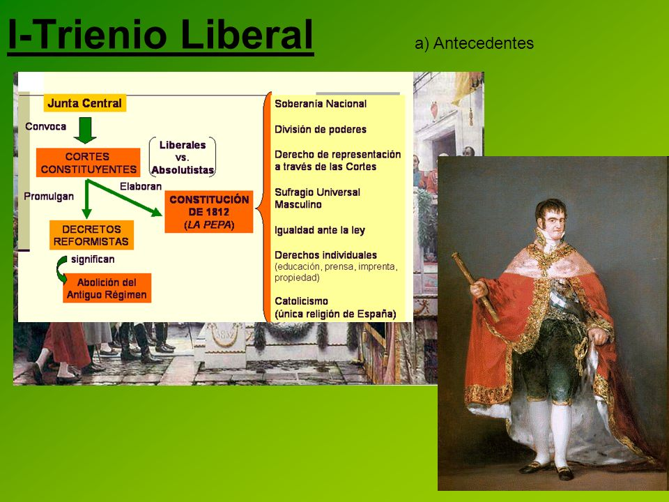 4 I-Trienio Liberal RESTAURACIÓNF.INTERNASF.EXTERNAS POPULACHO EJERCITO SERVILES LEGITIMISMO RESTAURADOR SANTA ALIANZA* RESTAUARACIÓN ABSOLUTISMO ABOLICIÓN CORTES REPRESIÓN a) Antecedentes