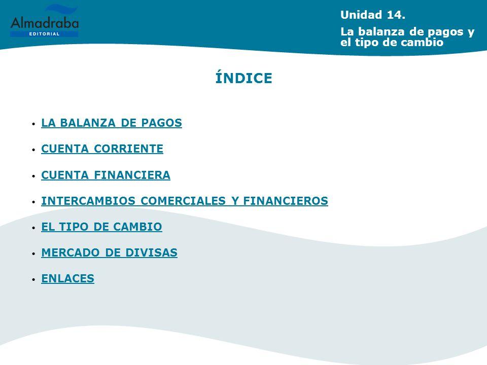 Unidad 14. La balanza de pagos y el tipo de cambio ÍNDICE LA BALANZA DE PAGOS CUENTA CORRIENTE CUENTA FINANCIERA INTERCAMBIOS COMERCIALES Y FINANCIERO