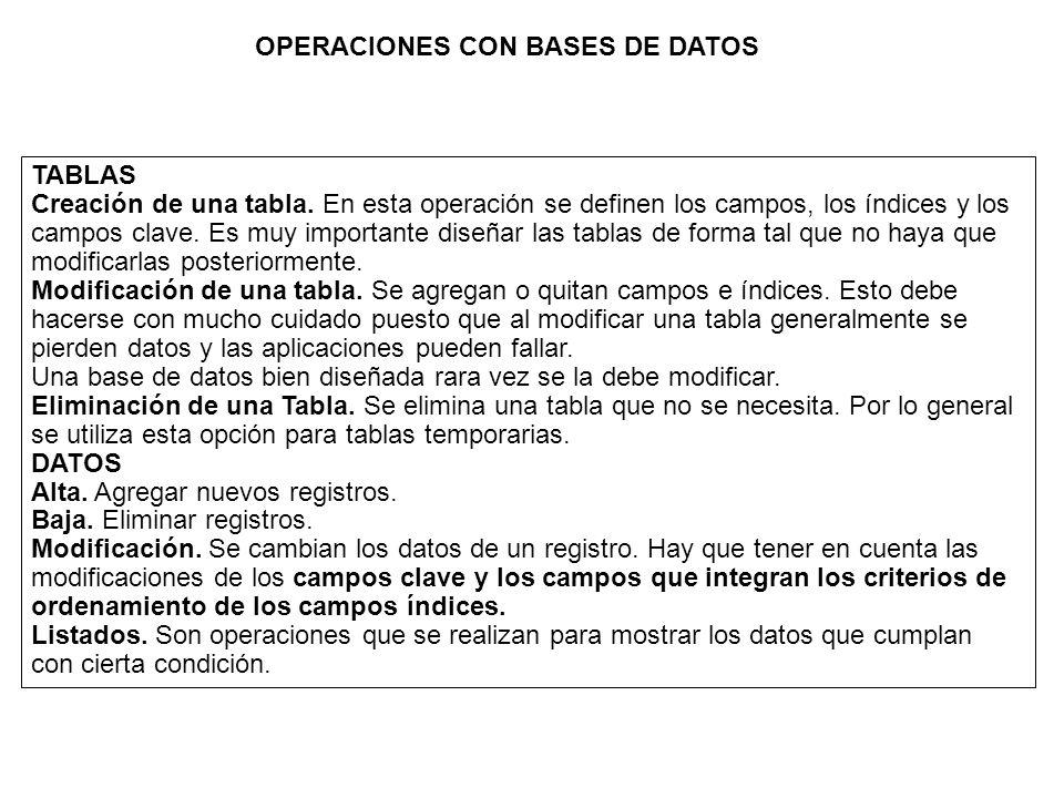 OPERACIONES CON BASES DE DATOS TABLAS Creación de una tabla.
