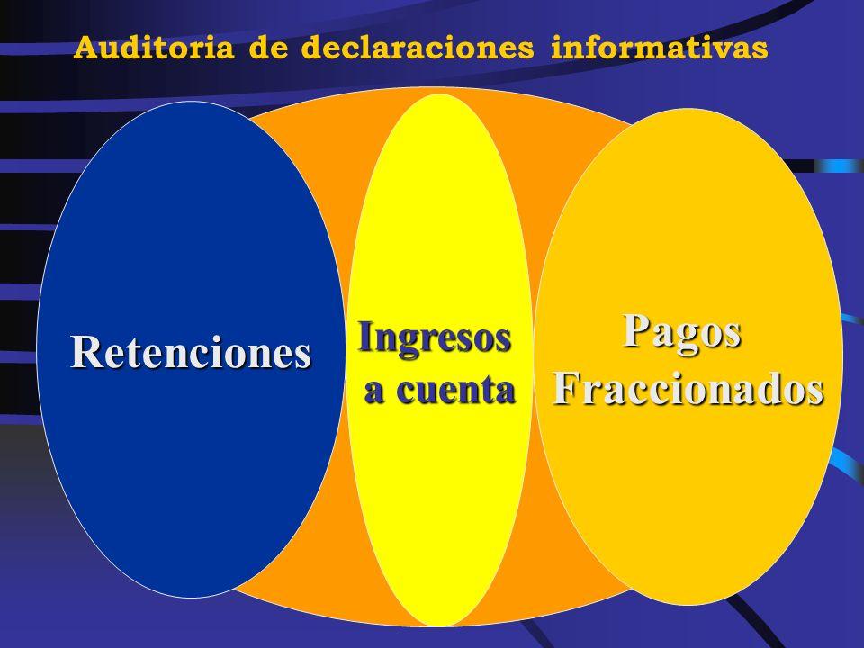 Legislación: Auditoria de declaraciones informativas Real Decreto Legislativo 3/2004, de 5 de marzo, por el que se aprueba el texto refundido de la Le