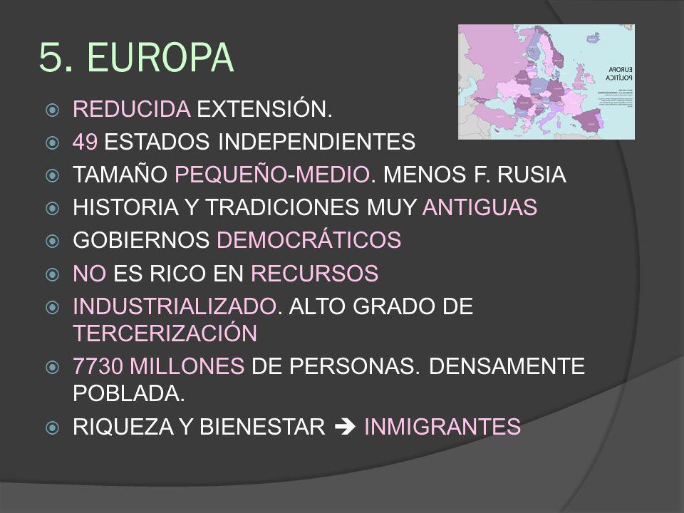 5. EUROPA REDUCIDA EXTENSIÓN. 49 ESTADOS INDEPENDIENTES TAMAÑO PEQUEÑO-MEDIO.