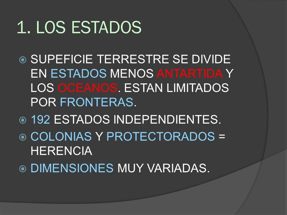 1. LOS ESTADOS SUPEFICIE TERRESTRE SE DIVIDE EN ESTADOS MENOS ANTARTIDA Y LOS OCEANOS.