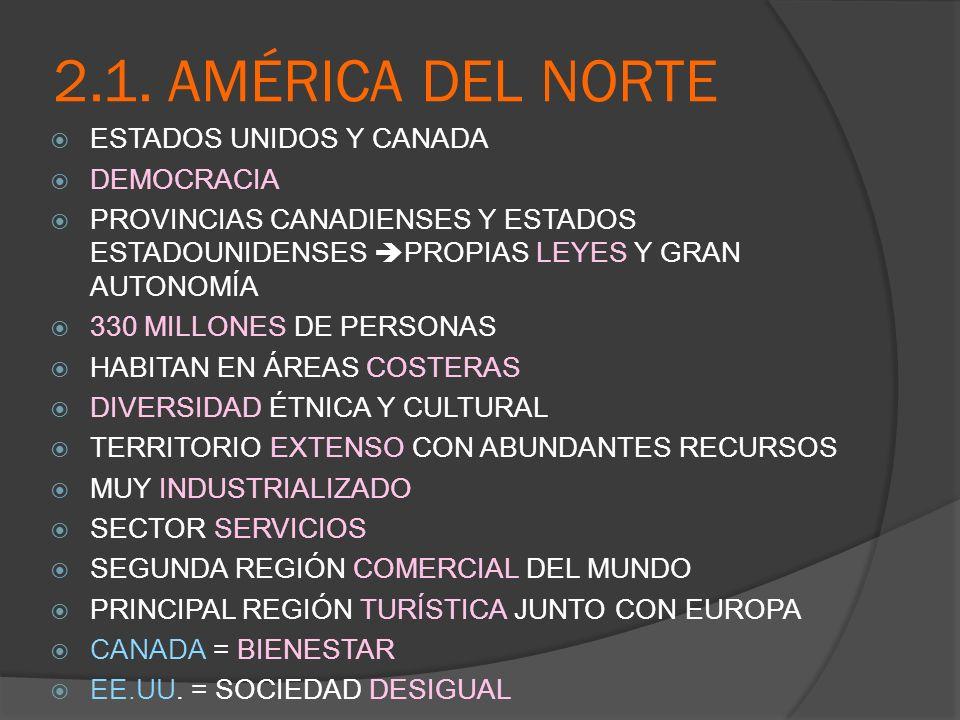 2.1. AMÉRICA DEL NORTE ESTADOS UNIDOS Y CANADA DEMOCRACIA PROVINCIAS CANADIENSES Y ESTADOS ESTADOUNIDENSES PROPIAS LEYES Y GRAN AUTONOMÍA 330 MILLONES