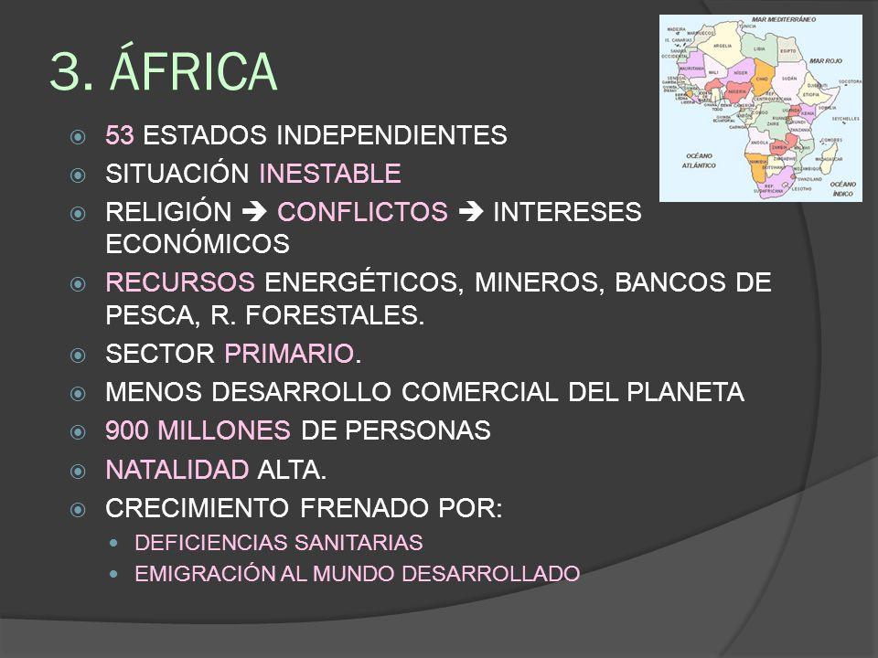 3. ÁFRICA 53 ESTADOS INDEPENDIENTES SITUACIÓN INESTABLE RELIGIÓN CONFLICTOS INTERESES ECONÓMICOS RECURSOS ENERGÉTICOS, MINEROS, BANCOS DE PESCA, R. FO