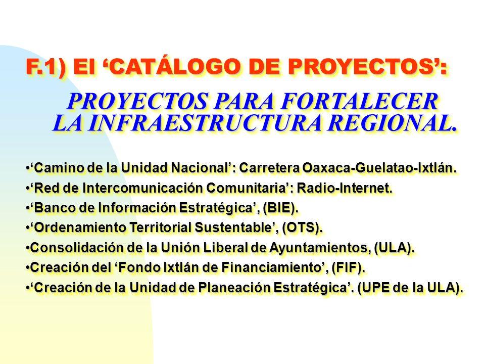 F.1) El CATÁLOGO DE PROYECTOS: PROYECTOS PARA FORTALECER LA INFRAESTRUCTURA REGIONAL. LA INFRAESTRUCTURA REGIONAL. Camino de la Unidad Nacional: Carre