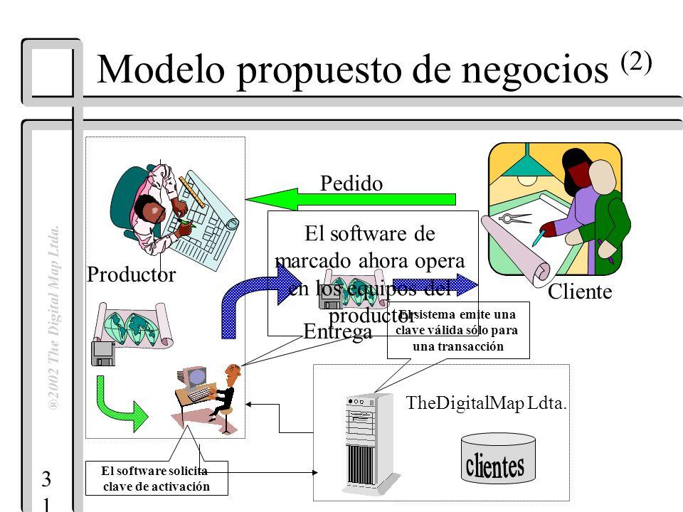 3131 ®2002 The Digital Map Ltda. Modelo propuesto de negocios (2) Cliente Productor Pedido Entrega TheDigitalMap Ldta. El software de marcado ahora op